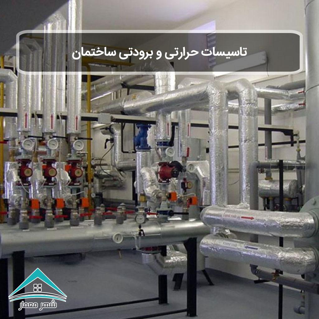 شاخص-تاسیسات حرارتی و برودتی ساختمان