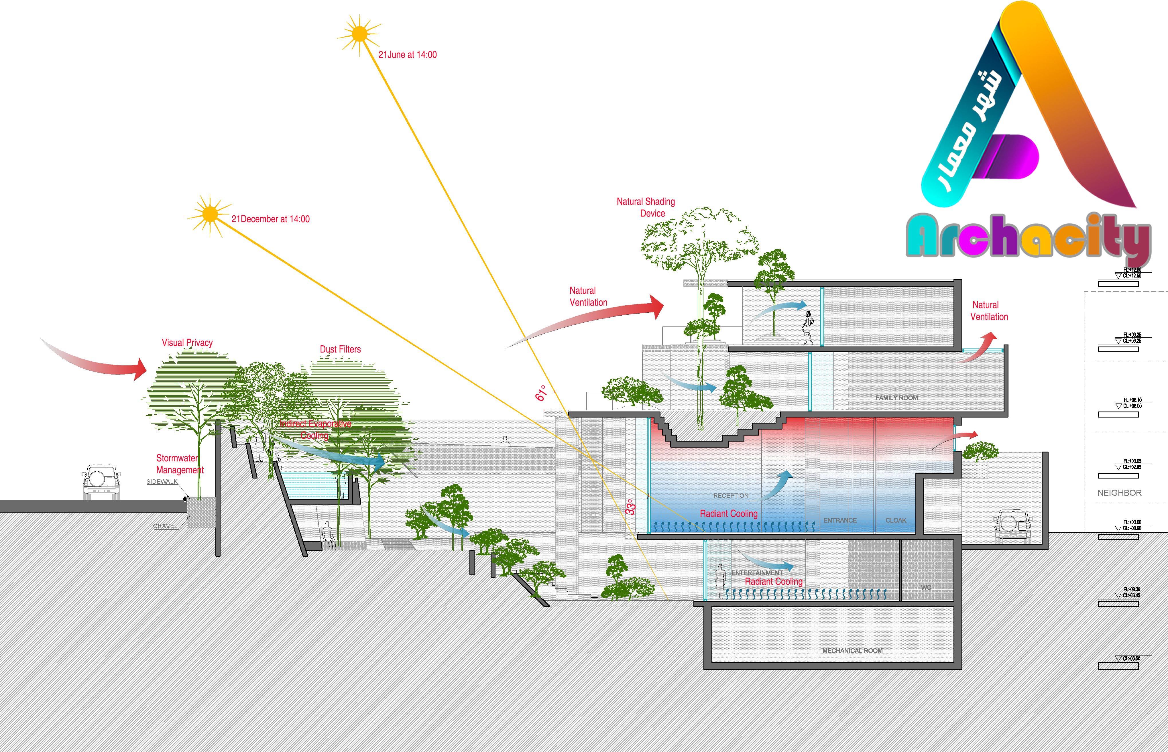 استفاده از رنگ ها در تاثیر گذاری اقلیم بنا ها
