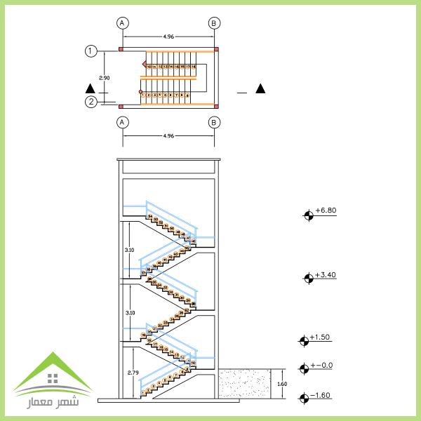 به نظر شما چند نمونه پله در ساختمان طراحی می شود؟