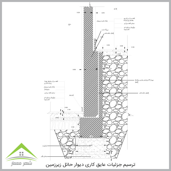 جزئیات دقیق اجرایی دیوار زیرزمین